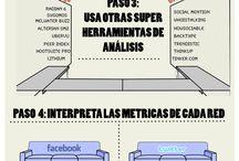 Social Media, Marketing digital, web 2.0 / Un mundo en los Social Media, una #PasiónSM / by Natalia Correa