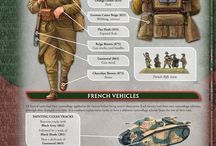 Dipingere Wargame soldiers
