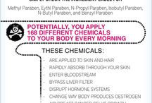 Safe Cosmetic Products