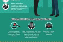 Design > Infographics / Infographics