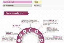 El Interesante Mundo del Marketing / by Eric Torres