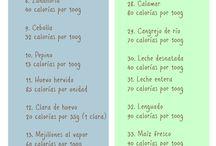 Comidas poco caloricas