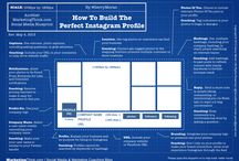 Instagram Ressources / More knowledge about Instagram. Better results.