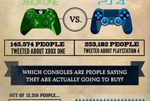 Gaming / Gaming jokes, info and the latest news! The best board for people who loves games!