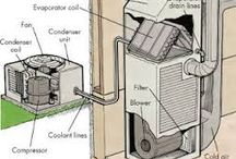 Air Conditioning / Property Inspections often turn up some strange things with respect to air conditioning, and not all of them are terminal with respect to the components.  Here's some items that might be of use.