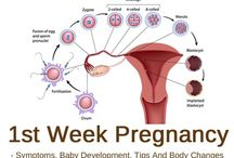 1 Week Pregnant: Preparing Your Body For Pregnancy