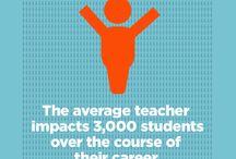 Teacher Appreciation / Celebrate teachers during Teacher Appreciation Month and beyond.