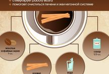 рецепты кофе