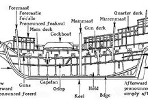 Deep Sea WIP (Book 2)