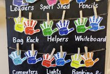 Classroom display ideas