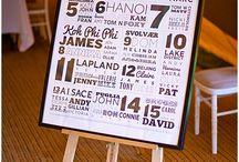 Mariage : Plan de tables