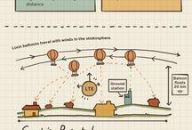 Technologie / Infografiken und Studien rund um Technologiethemen und -märkte