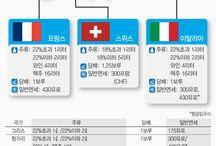 해외여행 필수정보 '면세한도' -유럽편 / 해외여행 필수정보 '면세한도' -유럽편