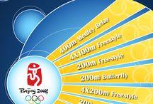 Amazing Olympic Athletes