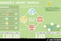 Infographics - Green / by Mark Nicholson