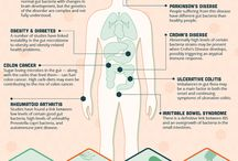 Healthy Gut, Healthy Body and Mind