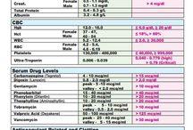 Enfermericosas
