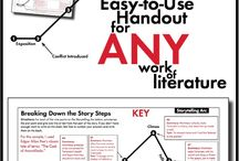 Storytelling Guidelines