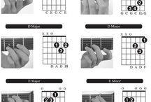 Guitar How to Play