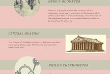 Infographics about Greece