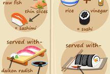 Culinary Knowledge