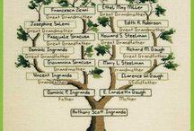 Cross-stitch---family tree