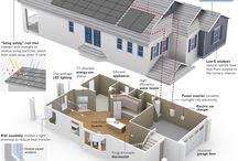 Energetic Efficient Houses