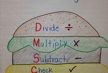 Matematiikka/jakolasku