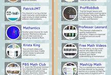 {Homeschool} Math