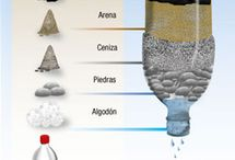 Water filters & grey water recycling