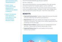 TRIMIT Ecommerce / Information about TRIMIT's webshops and portals. B2C, B2B, Sales Agent Portal, Supplier Portal