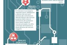 BORSA ITALIANA / Come funziona la Borsa italiana.