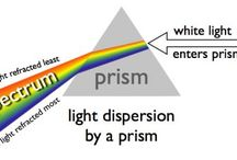Year 9 Light / Light as energy, light moves in straight lines, reflection, refraction, optical illusions, colour,