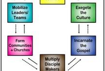 Missional:  reVeal / Visuals:  charts, graphs, etc.