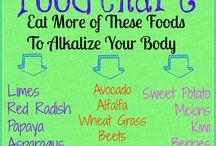Alkine diet