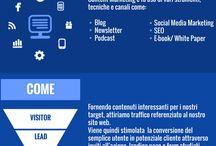 Infografiche / Content Curation • Inbound Marketing