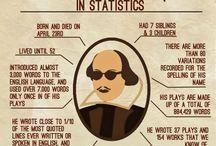 Stats & Stuff