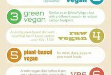 Vegan Living ❤