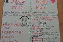 reading: character traits