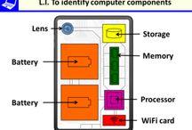 Primary ICT / Primary ICT resources