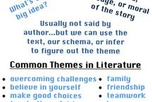 Grade 5 Common Core ELA Ideas