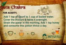 GyanaChakra / Health Tips with Home Remedies, Easy available, Quick Solution.