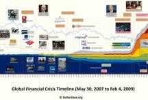 GFC / Global Financial Crisis