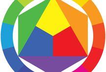 Färgcirkel: Primärfärger, Sekundärfärger, Komplementfärger, Additiv och substraktiv