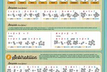 Grundwissen Mathe