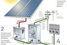 Altergy / Alternative Energy Options