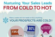 Sales Lead Tracking Service