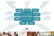 Creative Career Posters / Career education ideas on art careers