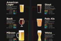 cervejas do mundo