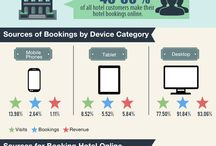 Inforgraphics / Checkout the attractive and informative infographics about Hotels.